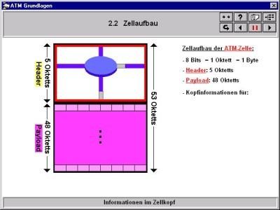 asynchronous transfer mode pdf